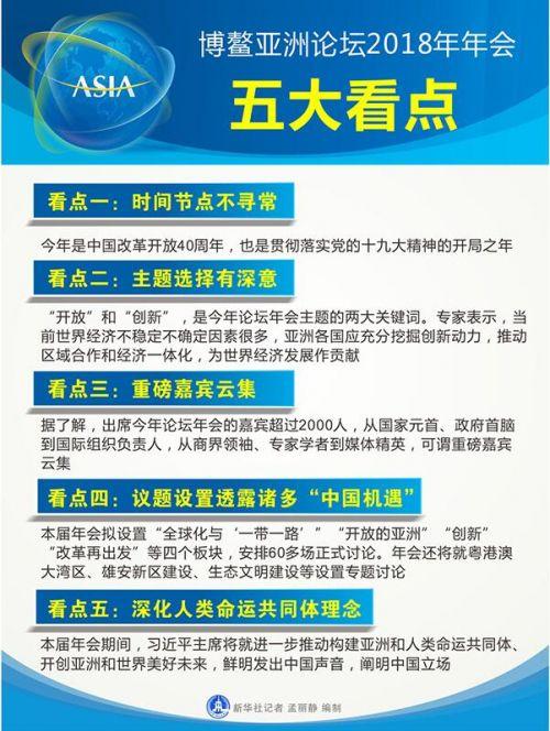 外界将从博鳌亚洲论坛听到一系列新的改革开放重要举措