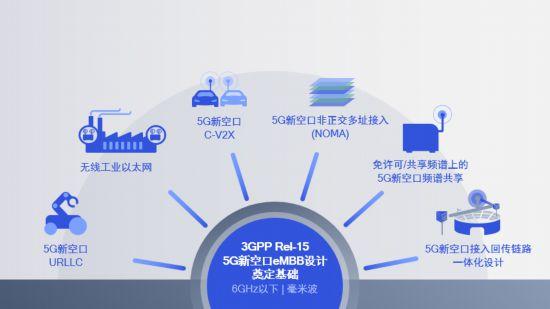首个5G标准已经完成,下一步是什么?