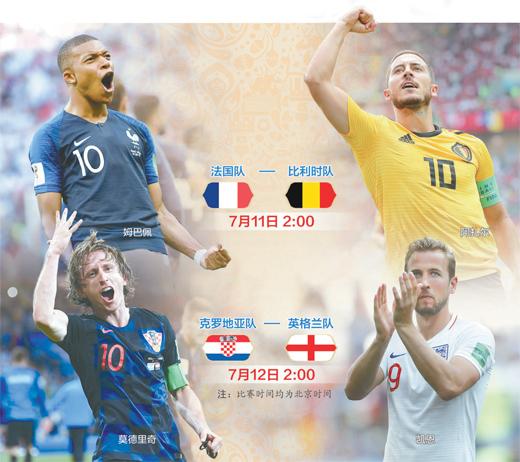 四强对决 精彩可期(世界杯纵横)