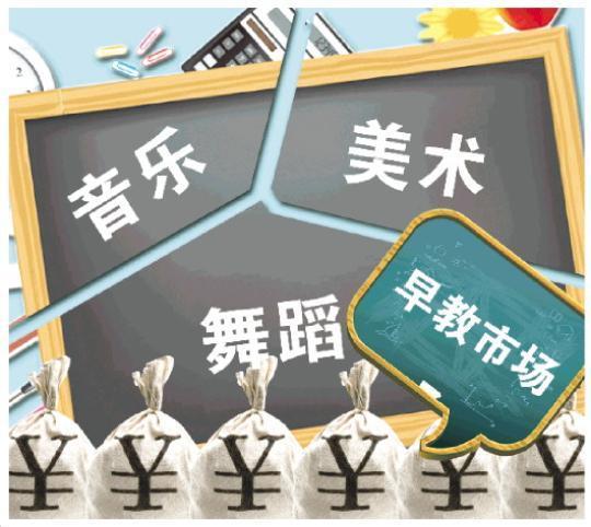 早教市场良莠不齐 机构不少课程实为东拼西凑而成