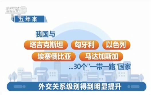 """【""""一带一路""""倡议五周年】政策环境进一步优化"""