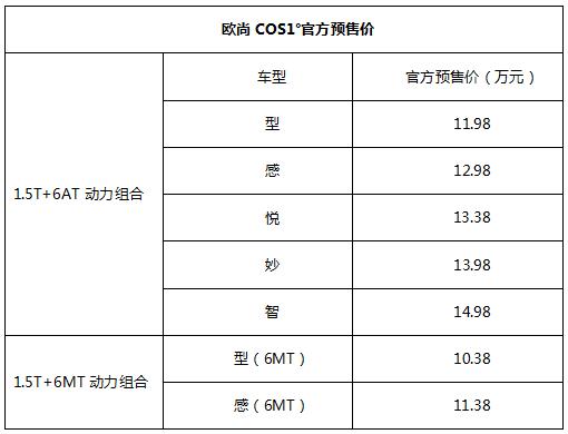 欧尚COS1°预售价10.38-14.98万