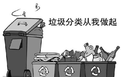 垃圾分类有多少误区和困难?
