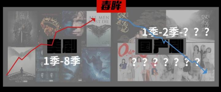 """《欢乐颂》等国产剧续集均""""扑街"""",国产续集为何总不如第一季?"""