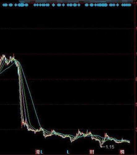 """桐城首富变首负 老板套现15亿股价跌超80% 盛运环保涉""""四大罪""""遭处罚"""